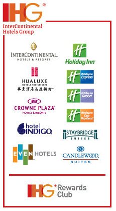 Ihg Has Many Brands Under Its Umbrella Here Are The With A Few Notes
