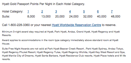 They Also Have An Award Chart For Suites Example Paying 8 000 Points At A Category 1 Hotel Instead Of 5 Gets You Suite