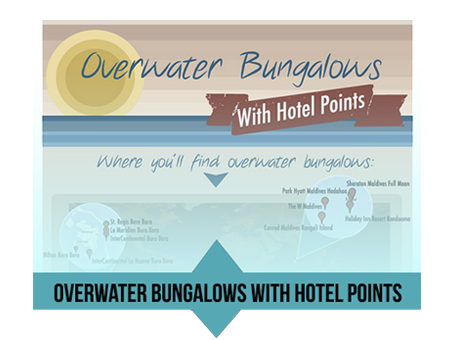 Overwater bungalows with hotel points
