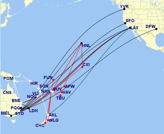 Qantas Miles