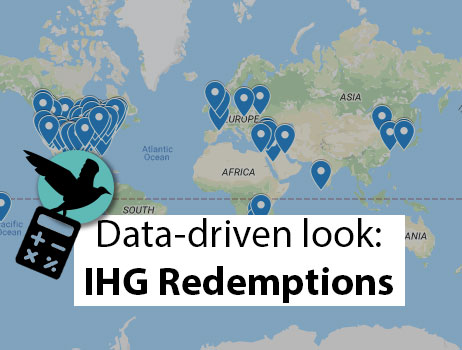 A Data-Driven Look: The Best IHG Hotel Redemption Values